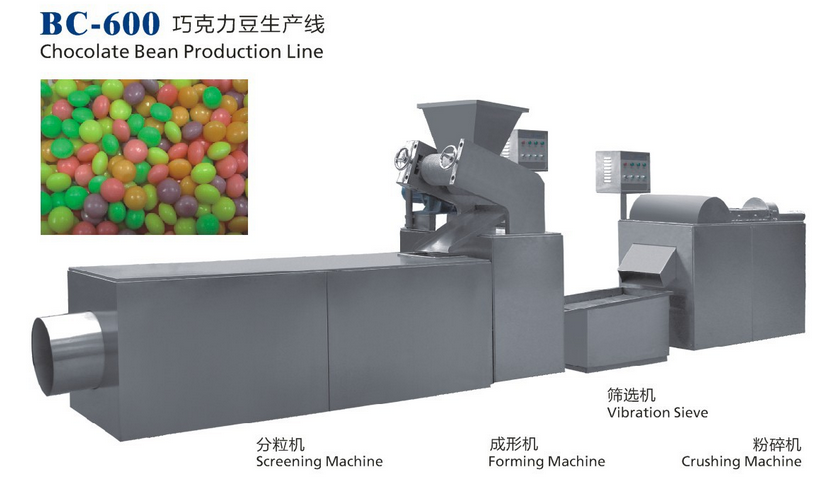 Линии по производству конфет - 4