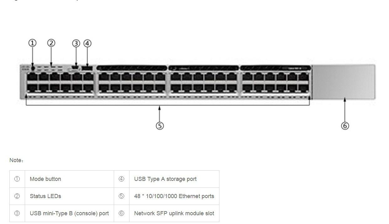 Коммутатор Cisco Catalyst C3850-48T-E (134-200) - 5