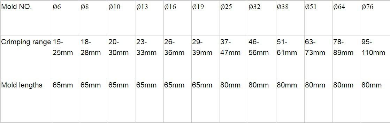Станок для обжима РВД Shengya SY-76A (108-154) - 11