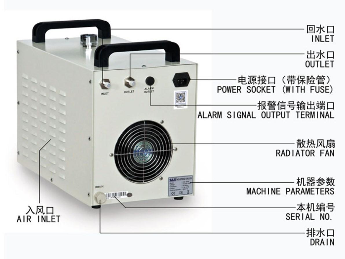 Чиллер CW-3000 (103-125) - 3