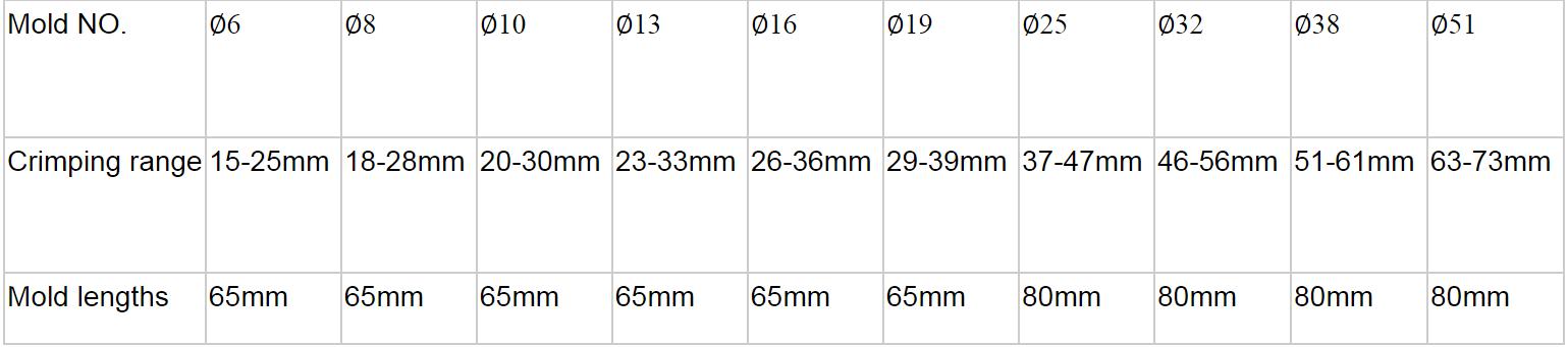 Станок для обжима РВД SY-95D 51mm (108-129) - 1
