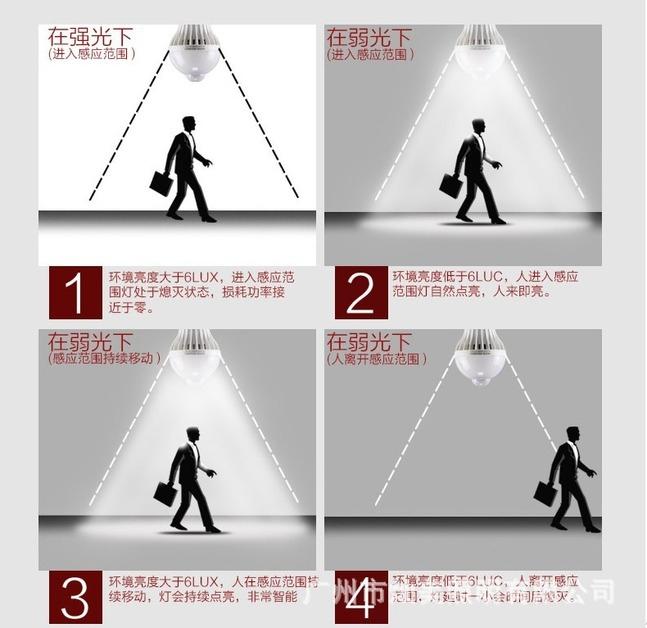 Светодиодные лампы LED-E27 (с датчиком тепла и автоматические - включение от звука) (101-207) - 10