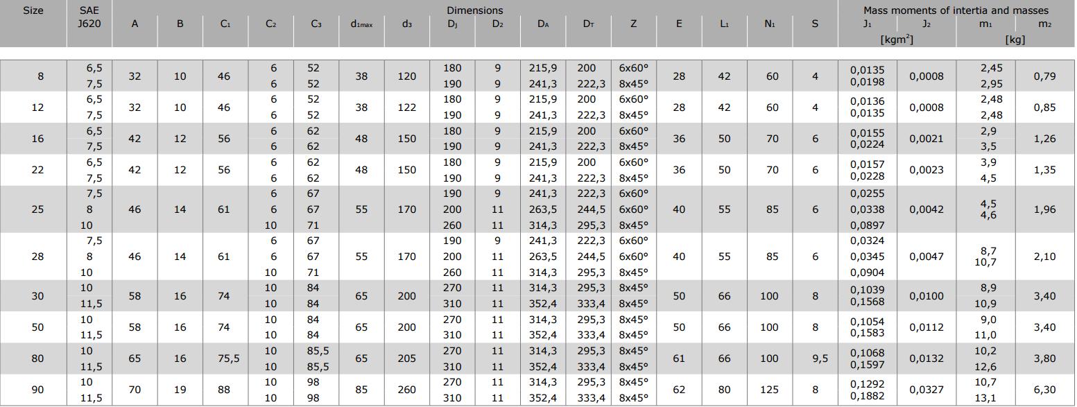 Муфты CENTAFLEX-A TYPE 3 /3–S (118-107) - 2