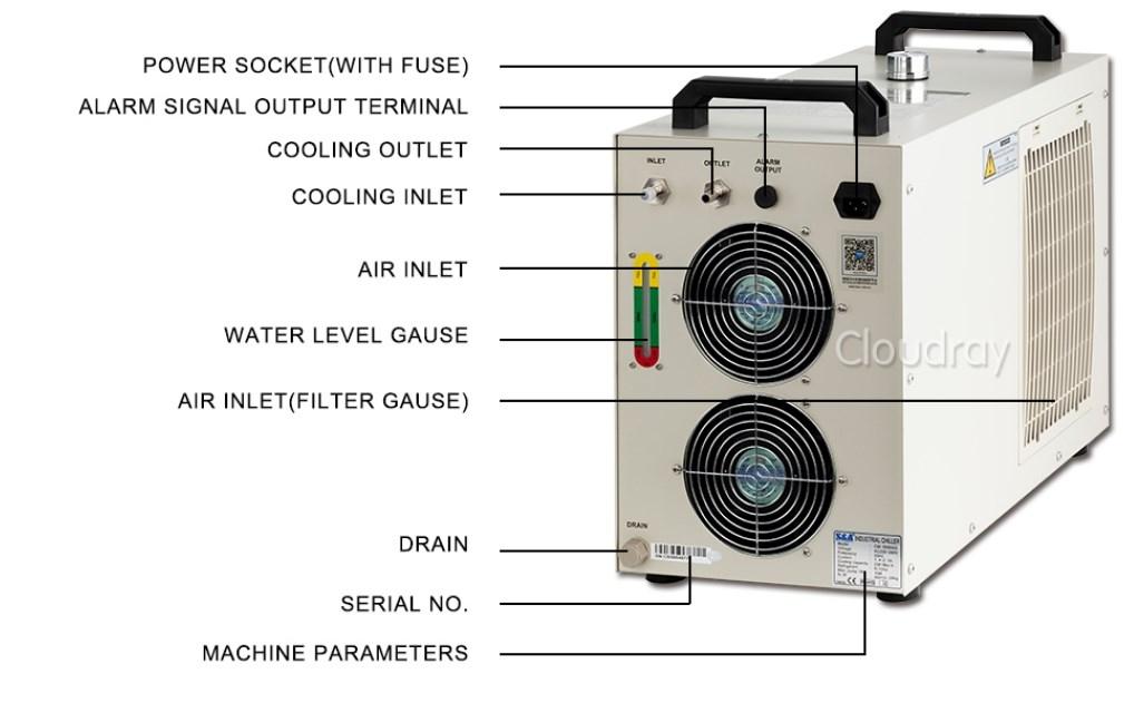 Чиллер CW-5000 (103-126) - 3