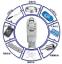 Лазерный маркер FST-01 (103-130) - 15